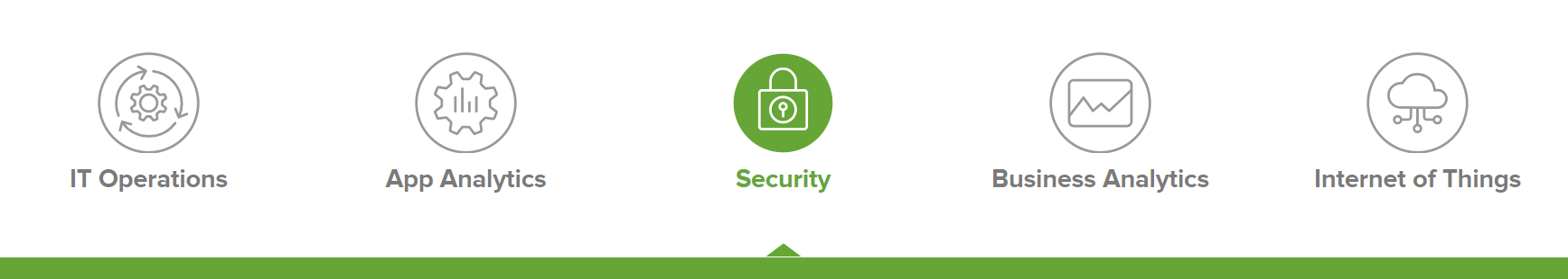 Зачем вам нужен Splunk? Аналитика событий безопасности - 2
