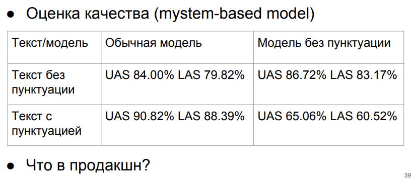 Изучаем синтаксические парсеры для русского языка - 16