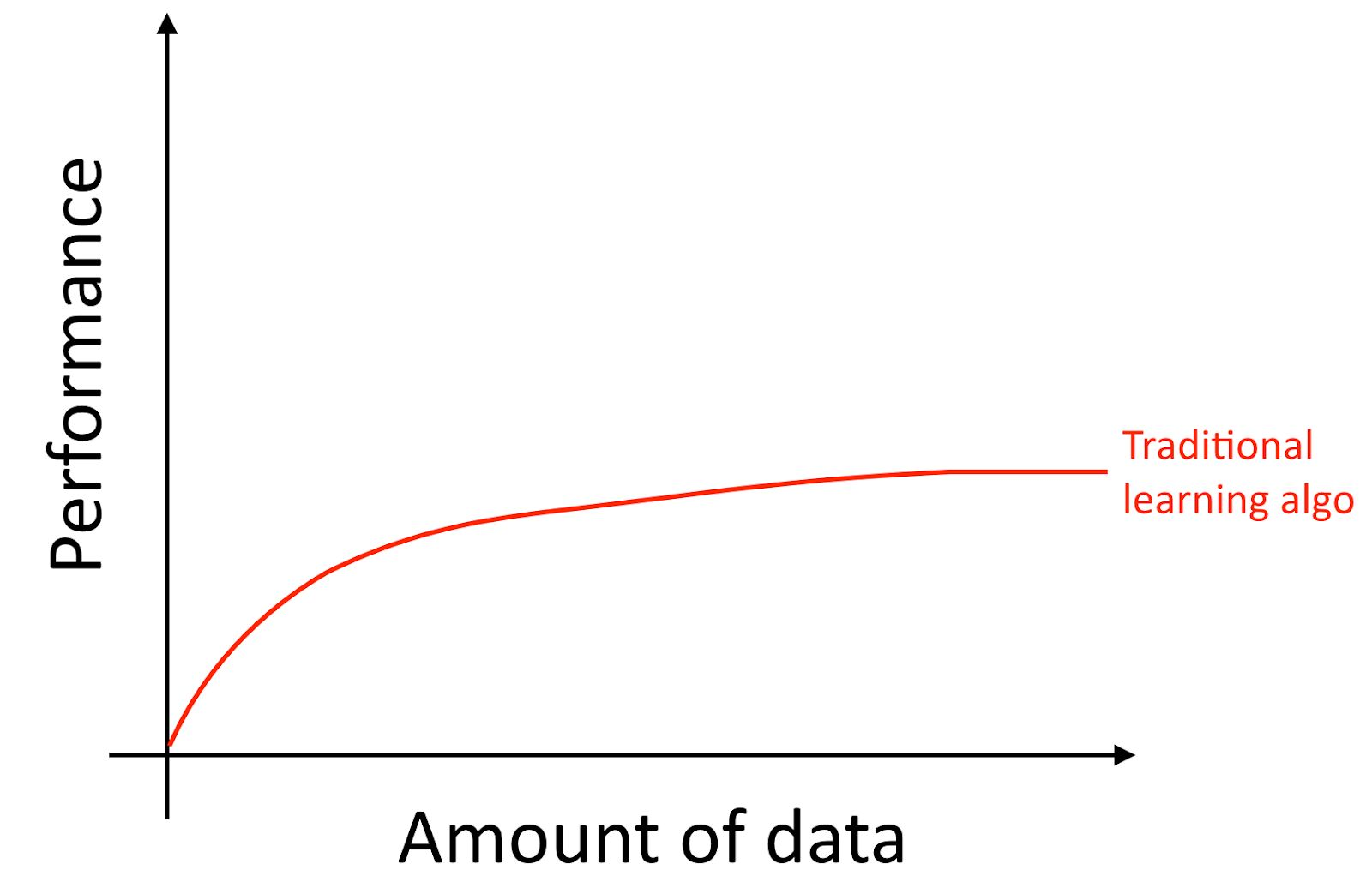 график1