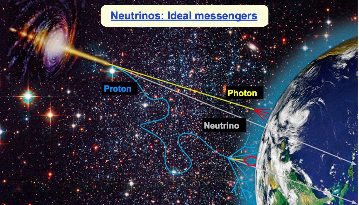 Сверхновые нейтрино. Как они рождаются, как мы их ждем, и почему это интересно - 4