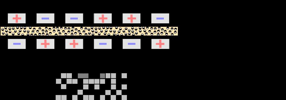 Эволюция гибких дисплеев - 4