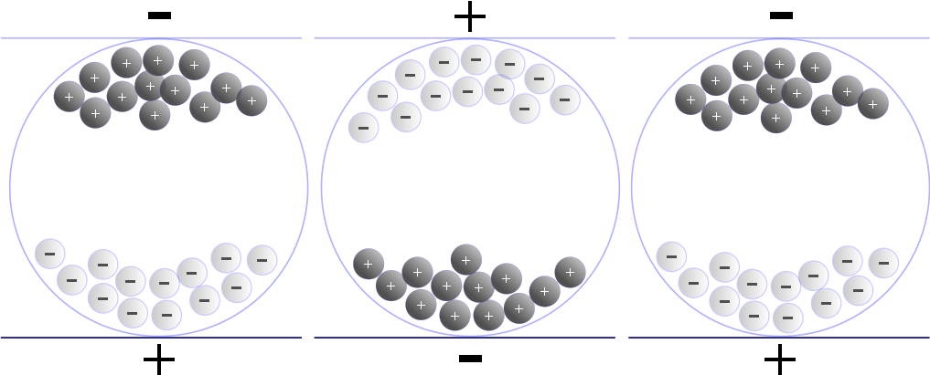 Эволюция гибких дисплеев - 5