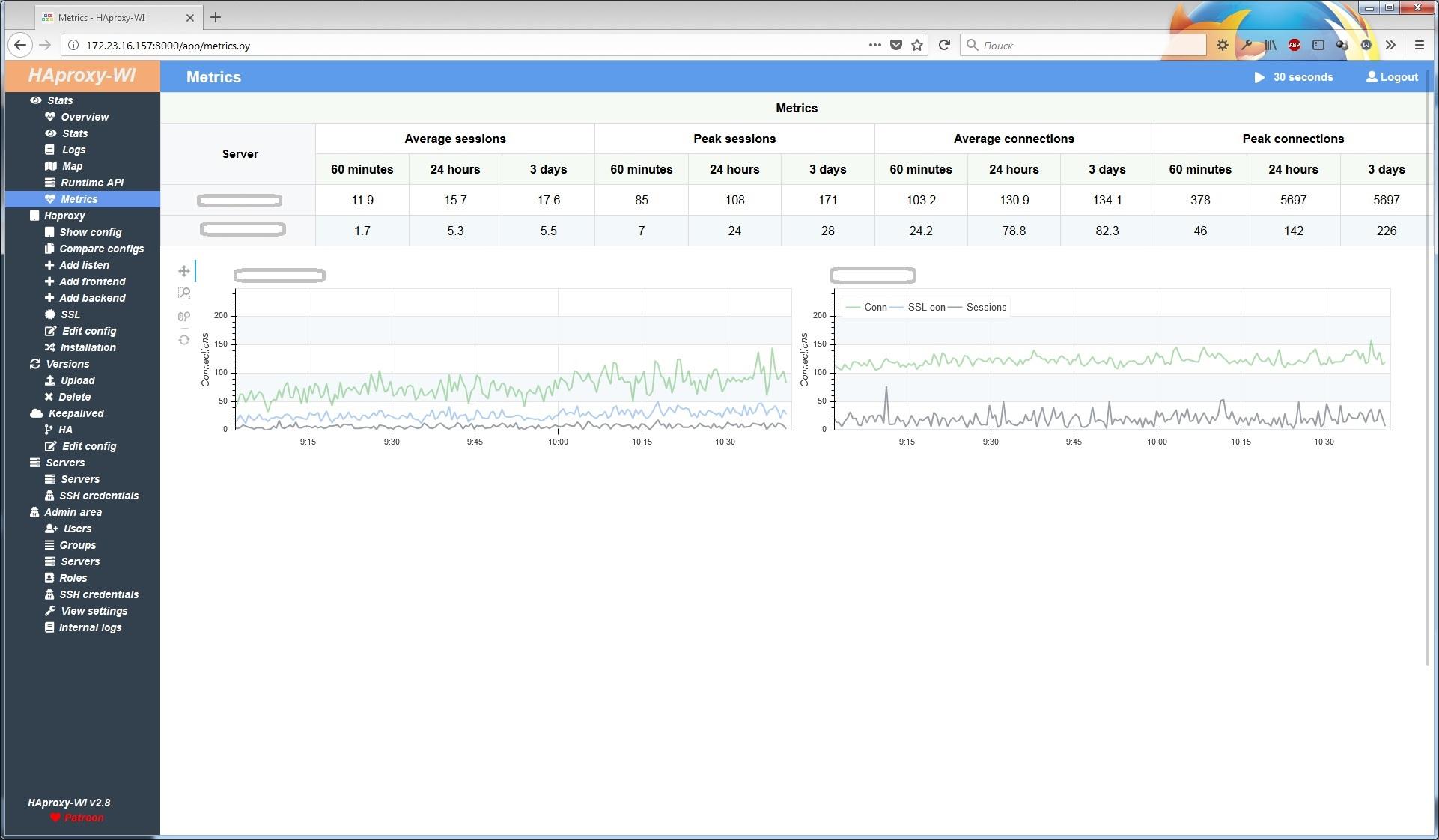 Как случайно написать Web-GUI для Haproxy - 3