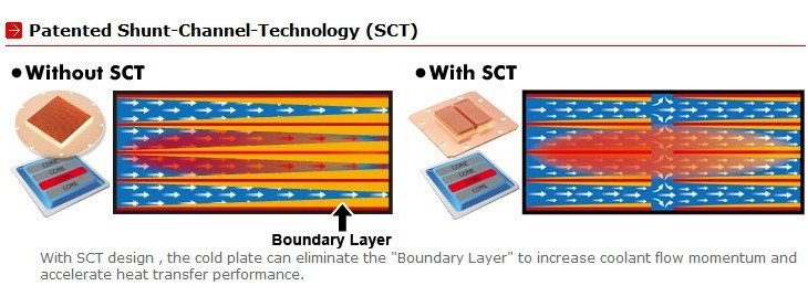 СЖО Enermax Liqmax II 240 предназначена для процессоров AMD Ryzen Threadripper второго поколения