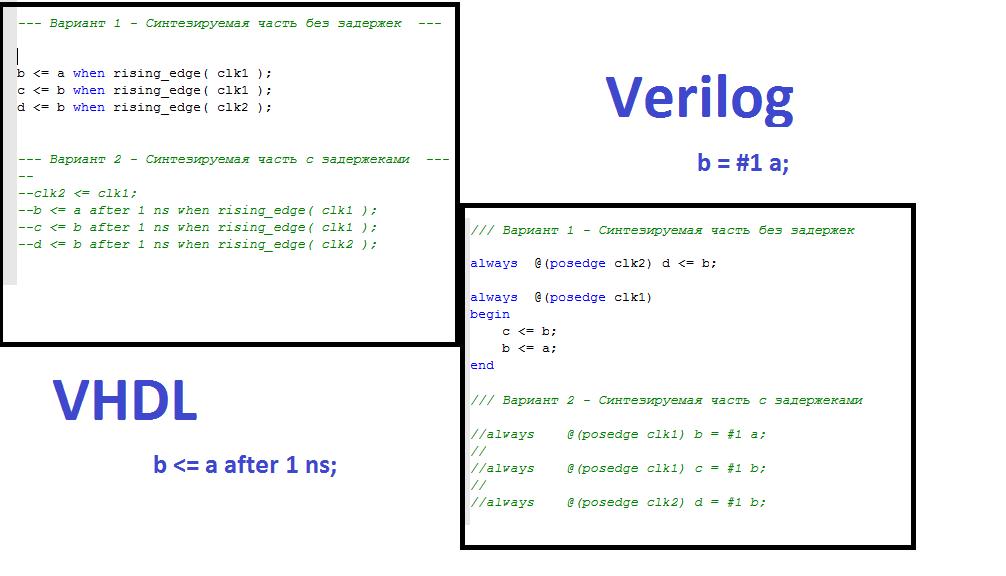 Ещё раз о задержках в исходном коде проекта FPGA или простой вопрос для собеседования на вакансию разработчика FPGA - 1