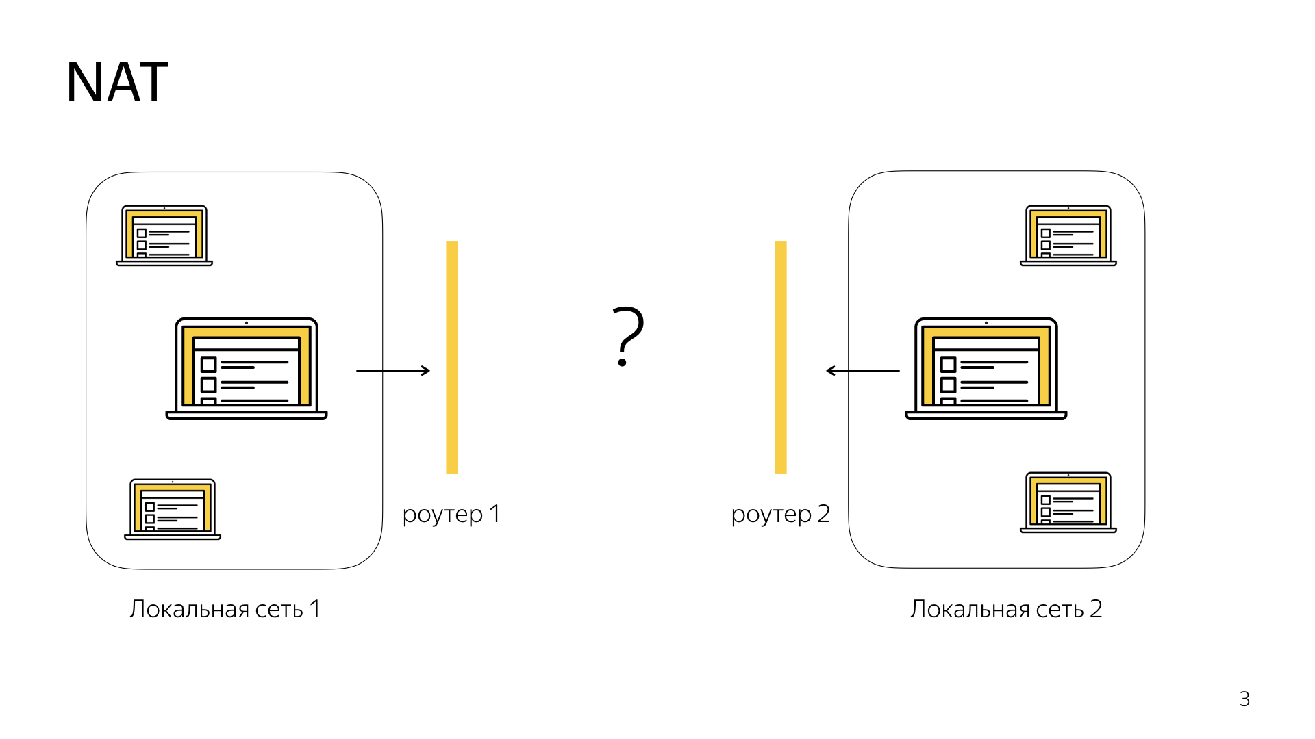 Опыт использования WebRTC. Лекция Яндекса - 3