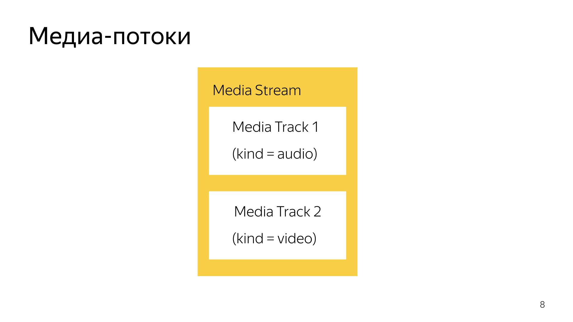 Опыт использования WebRTC. Лекция Яндекса - 8