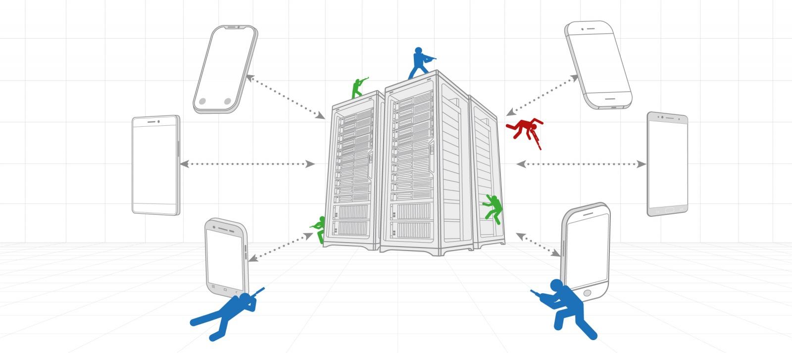 Клиент-серверное взаимодействие в новом мобильном PvP-шутере и устройство игрового сервера: проблемы и решения - 1