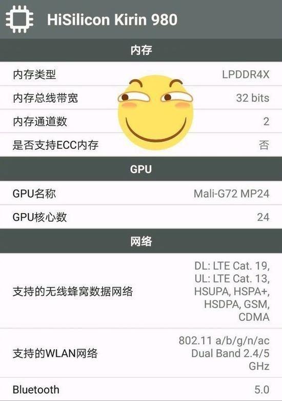 Раскрыты характеристики мощного процессора Huawei Kirin 980