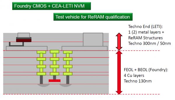 ПЗУ на основе ДНК, память на нуклеиновой кислоте и подложки для OxRAM - 3