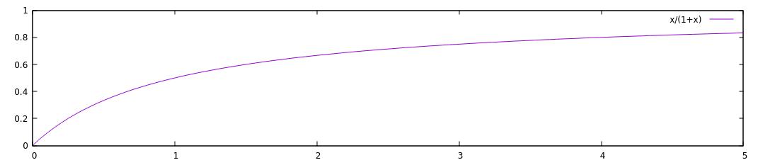 Learn OpenGL. Урок 5.7 — HDR - 4