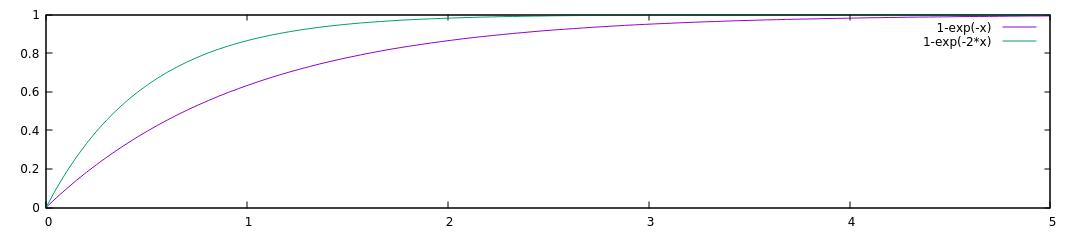 Learn OpenGL. Урок 5.7 — HDR - 6