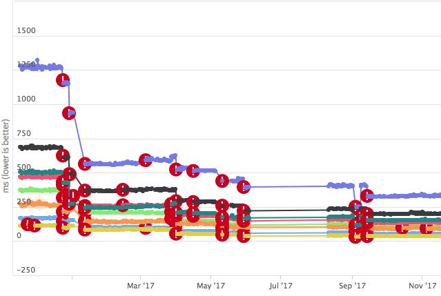 Как писать программы на стыке мобильной разработки и алгоритмов? Конкурс и истории Яндекса - 4