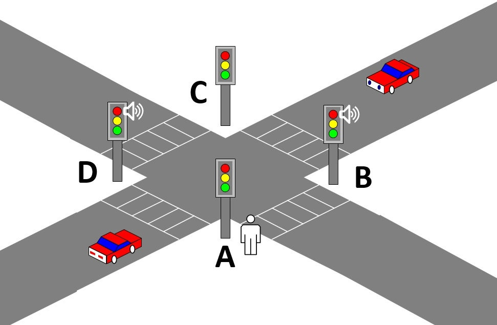 Проблемы интерфейсов наземных переходов - 4