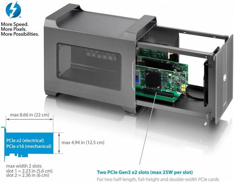 Шасси Akitio Node Duo с интерфейсом Thunderbolt 3 рассчитано на две карты с интерфейсом PCIe