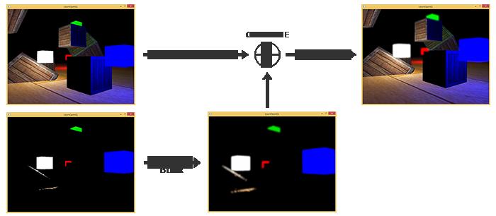 Learn OpenGL. Урок 5.8 – Bloom - 7