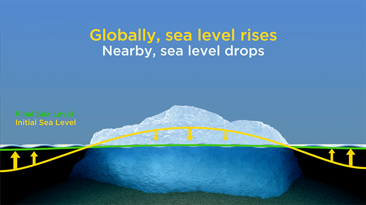 Как наша интуиция обманывает нас в вопросах глобального потепления - 3