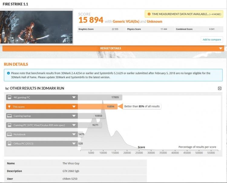 Слухи: впечатляющие результаты тестов NVIDIA GTX 2060 5 Гбайт в 3DMark