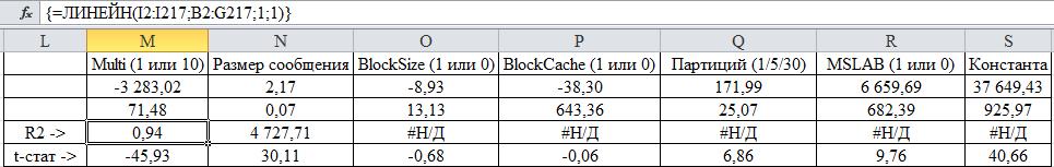 Теория и практика использования HBase - 12
