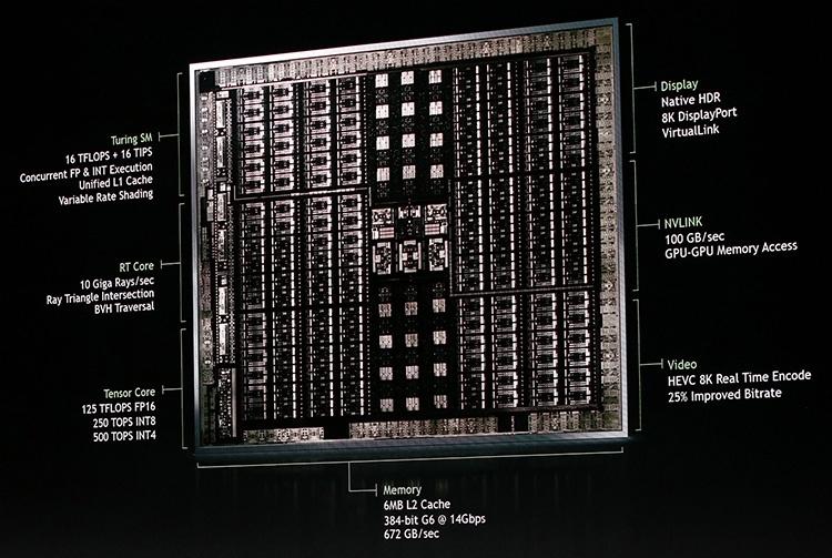 GeForce RTX 2080/2080 Ti: какими будут первые карты Turing