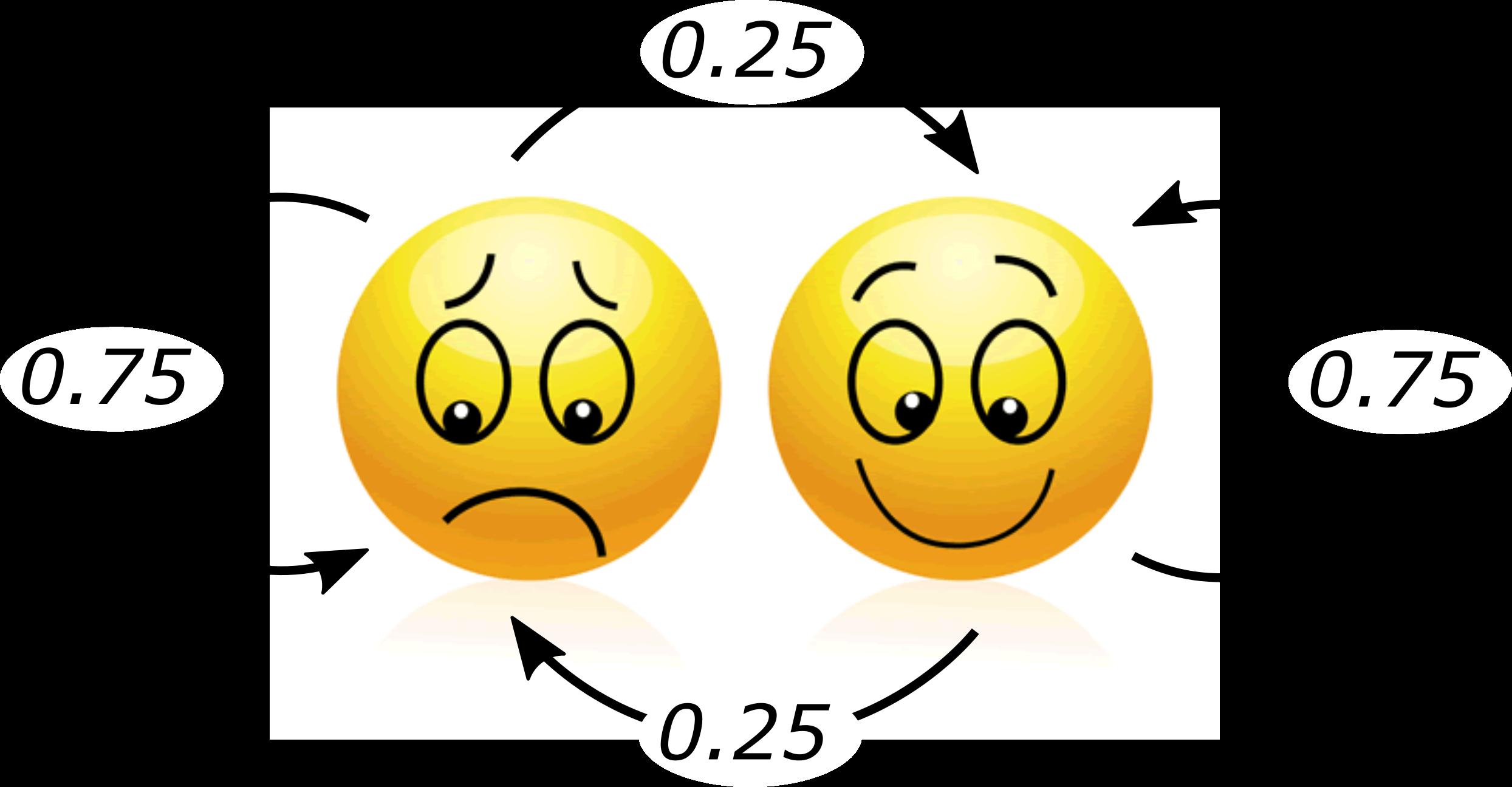 Теория счастья. Закон зебры и чужой очереди - 17