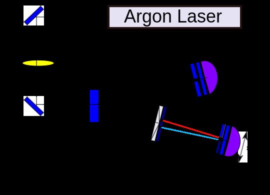Возможна ли мгновенная передача информации? Эксперименты с квантово запутанными частицами - 2