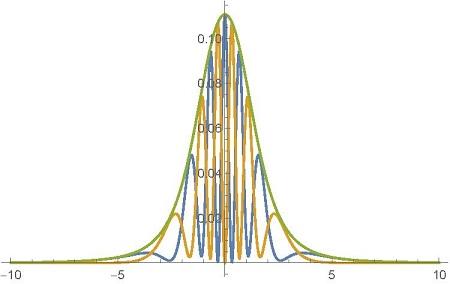 Возможна ли мгновенная передача информации? Эксперименты с квантово запутанными частицами - 20