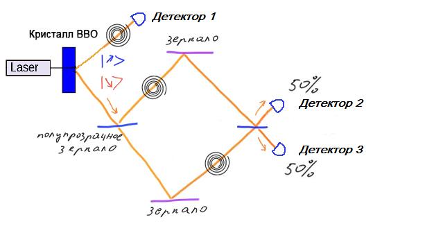 Возможна ли мгновенная передача информации? Эксперименты с квантово запутанными частицами - 24
