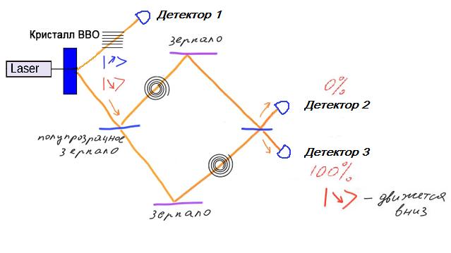 Возможна ли мгновенная передача информации? Эксперименты с квантово запутанными частицами - 25