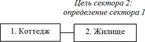 Создание ИИ методом «глокой куздры». Интеллектуальная одиссея - 6