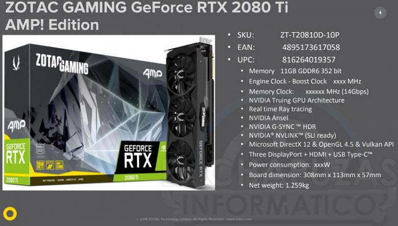 Видеокарты GeForce RTX 2080 и RTX 2080 Ti будут дороже, чем утверждали недавние слухи