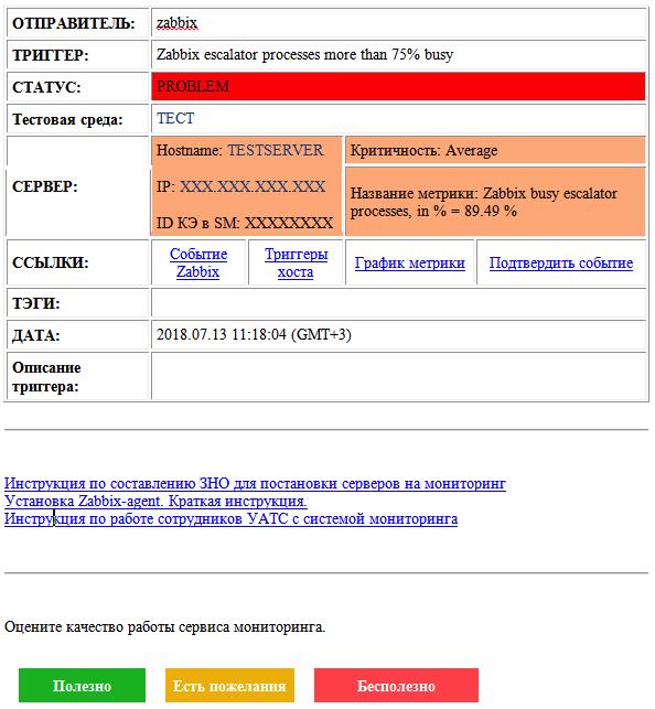 Zabbix на стероидах: как устроена единая платформа мониторинга Сбертеха - 9