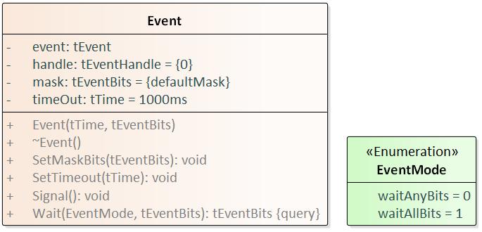 С++ обертка для «всех» Операционных Систем Реального Времени для CortexM4 - 9