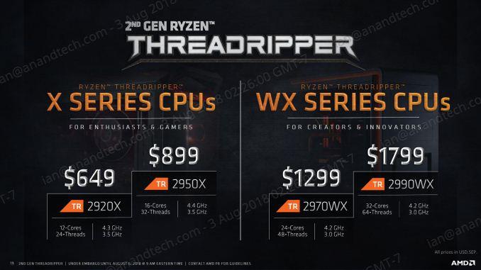 AMD ThreadRipper 2: первое знакомство - 4
