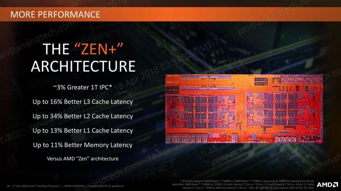 AMD ThreadRipper 2: первое знакомство - 7