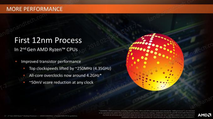 AMD ThreadRipper 2: первое знакомство - 8