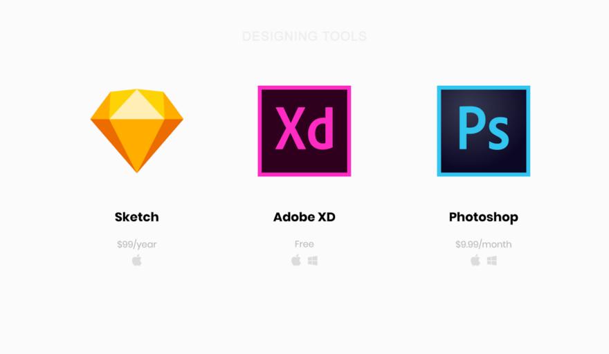Руководство по веб-дизайну для разработчиков - 3