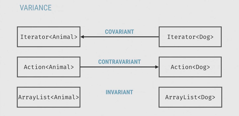 Пишем Java-френдли Kotlin-код - 9