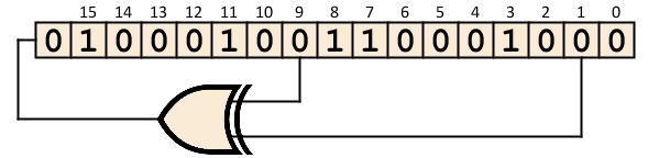 Как я научил ИИ играть в Tetris для NES. Часть 1: анализ кода игры - 11