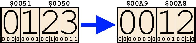 Как я научил ИИ играть в Tetris для NES. Часть 1: анализ кода игры - 25