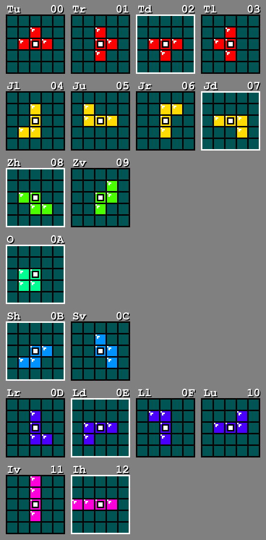 Как я научил ИИ играть в Tetris для NES. Часть 1: анализ кода игры - 5
