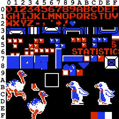 Как я научил ИИ играть в Tetris для NES. Часть 1: анализ кода игры - 6