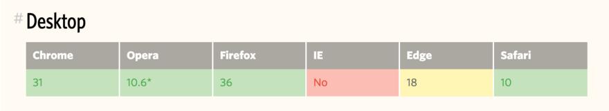 Отзывчивые изображения: CSS-приёмы, которые помогают экономить время - 2