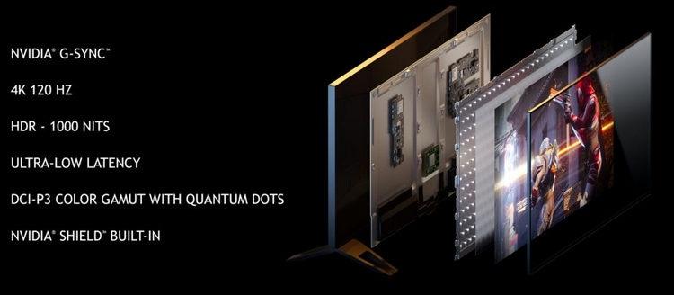 Игровые дисплеи NVIDIA BFGD выйдут только в следующем году и будут стоить очень дорого