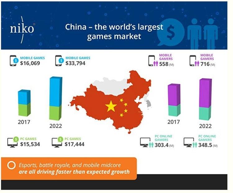 Китай приносит AMD больше выручки, чем продажи в США