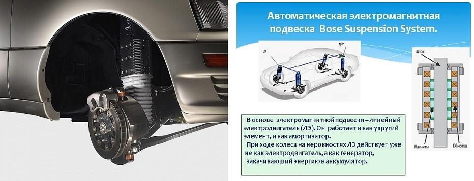 Зачем нам «хвостатые» автомобили? - 11