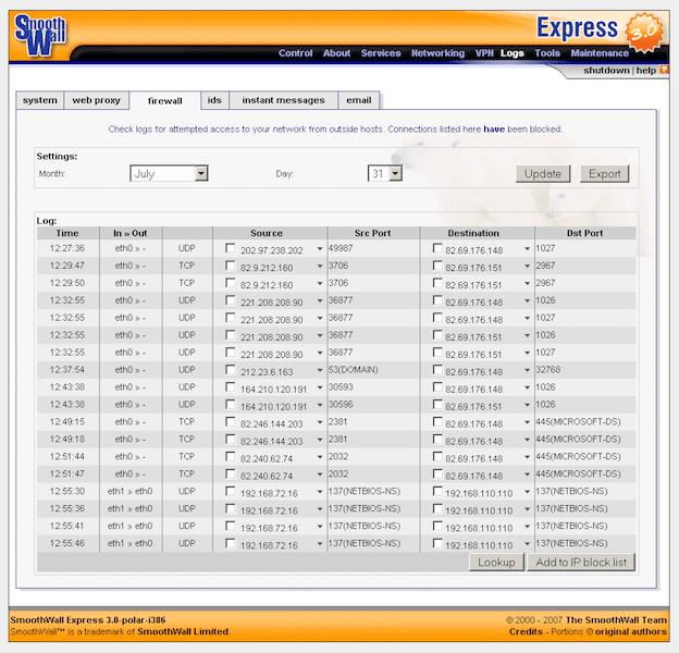7 лучших файрволов c открытым исходным кодом для защиты вашей сети - 7