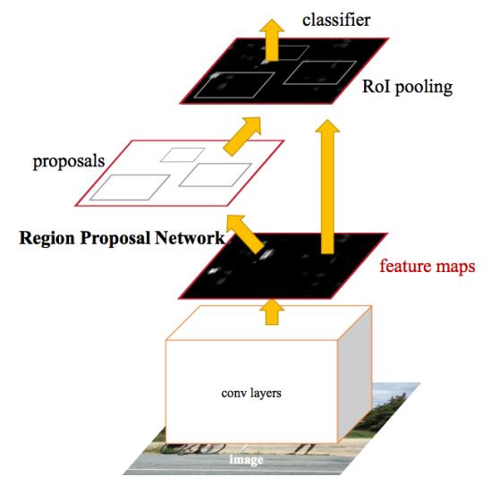 Mask R-CNN: архитектура современной нейронной сети для сегментации объектов на изображениях - 19