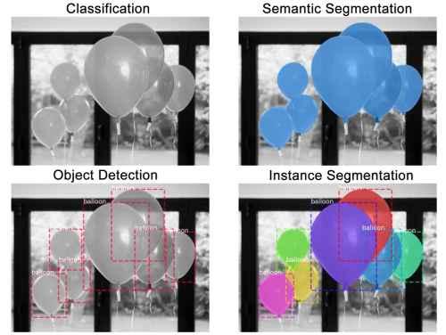 Mask R-CNN: архитектура современной нейронной сети для сегментации объектов на изображениях - 2