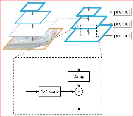 Mask R-CNN: архитектура современной нейронной сети для сегментации объектов на изображениях - 36